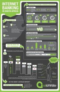 IB-Survey-Infographic1