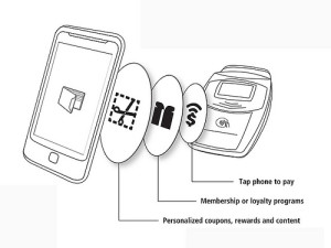 NFC is most commonly used in developed nations as a form of cashless payment (image credit: NFC Blog)