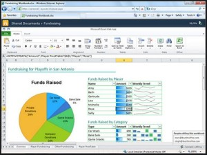 Microsoft has announced the availability of Office 2013 in West, East, Central Africa and Indian Ocean Islands (image: Microsoft)