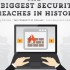 biggest security breaches