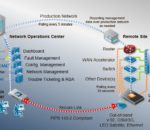 Networks Unlimited partners with Uplogix to automate network management