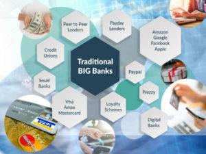 Fintech is disrupting big banks