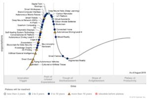 EmergingTech2018