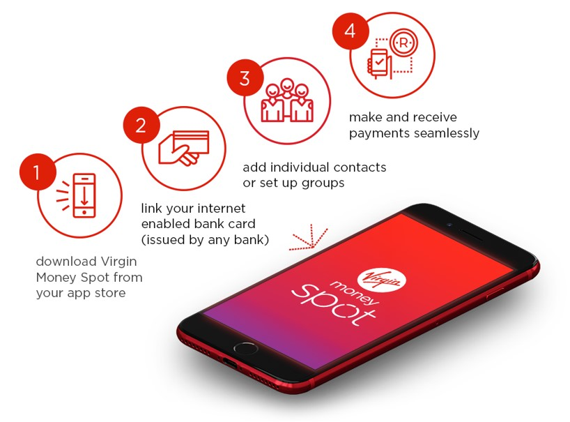 Virgin Money Spot_Download_Infographic