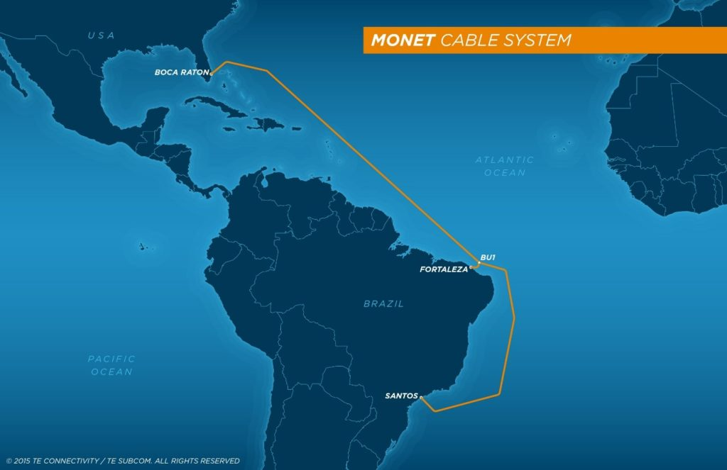 Monet Submarine Cable System