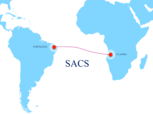 The South Atlantic Cable System (SACS) is now on-stream and open for commercial traffic.
