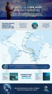 SACS Cable Infographic