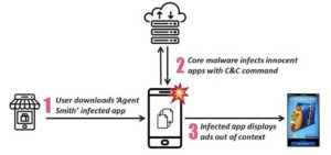 Check Point discovers mobile malware disguised as Google related app